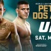 Betting UFC 185 Odds